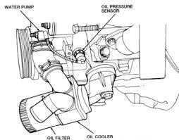 2004 pontiac grand prix engine diagram 2004 pontiac grand prix gtp engine diagram p g blower