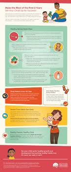 the american academy of pediatrics aap and the cdc created a series of resources to increase healthy lifestyle choices among families