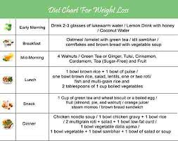 Diet Chart For Weight Loss Diet Chart To Live Healthy And