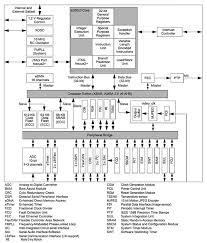 office adas features lime. Diagram Of MPC5604E From Freescale Office Adas Features Lime I