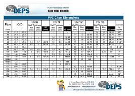 Nfpa 54 Gas Sizing Chart 2 Psi Natural Gas Pipe Sizing Chart Www Bedowntowndaytona Com