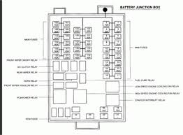 2006 ford 500 fuse diagram wiring diagrams best 2006 ford 500 fuse box diagram wiring diagram library 2006 chrysler town and country fuse diagram 2006 ford 500 fuse diagram