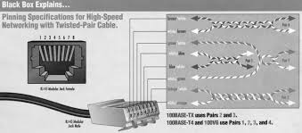 bentley t1 wiring diagram images bentley motors limited interior t1 vs ethernet wiring diagram schematic