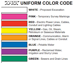 Copper Pipe Color Code Chart Plumbing Color Codes Wiring Diagrams
