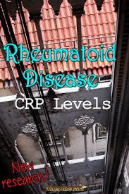 Rheumatoid Arthritis Crp Levels Rheumatoid Arthritis Warrior