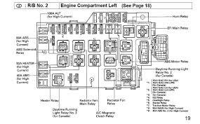 lexus es330 fuse box diagram wiring diagram library lexus lx470 fuse box diagram wiring diagram third level