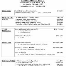 Audition Resume Format | Getcontagio.us