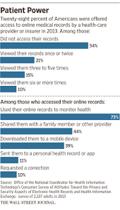 How To Take Charge Of Your Medical Records Wsj