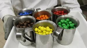 India Tree Food Coloring Chart The Color Distribution Of M Ms As Determined By A Phd In