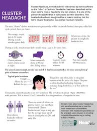 Cluster Headache Location Chart Cluster Headache Often Misunderstood Misdiagnosed Mpr