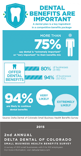 business plan small health benefits survey delta dental of colorado 102815 dd infogrpahic cal insurance plans