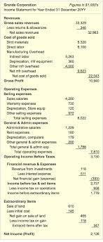 Simple Income Statement Simple Income Statement Template For Bottom Line Article
