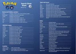 Yet another Search Cheat Sheet (English and German version) - Help Desk - GO  Hub Forum