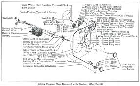 wiring diagram for tractor alternator & interesting ford tractor ford tractor alternator wiring diagram tractor alternator wiring diagram battery lights wiring diagram