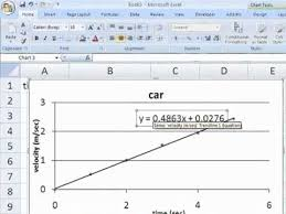 excel best fit line regesters using excel 2007 tutorial 12 create a best fit line or