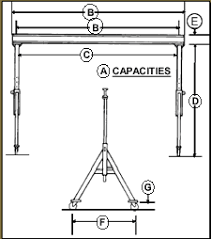2 ton gantry crane plans. 2 ton gantry crane plans s