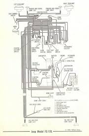 cja wiring harness willys cja wiring diagram auto wiring diagram willys cja wiring diagram auto wiring diagram schematic willys cj2a wiring diagram nilza net on 1946