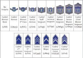 Usaf Rank Chart Ribbon And Rank Charts Bsshs Air Force Jrotc
