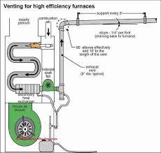 90 efficiency furnace.  Efficiency For 90 Efficiency Furnace D