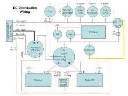 similiar boat wiring diagram for dummies keywords boat wiring diagrams schematicson boat electrical wiring for dummies