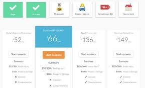 Car Insurance Companies Quotes Interesting Insurify Makes Comparing Car Insurance Companies Simple And Easy