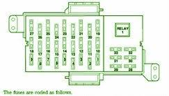 2014 car wiring diagram page 104 2003 lincoln town car fuse box diagram