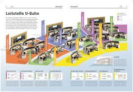 Инфографика Александерплатц Агентство Инфографики infografik pro  Инфографика центр управления bvg