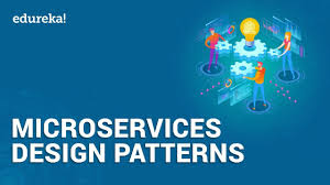 Microservices Design Patterns Martin Fowler Microservices Design Patterns Microservices Architecture Patterns Edureka