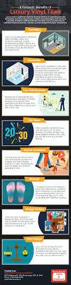 8 fantastic benefits of luxury vinyl tiles