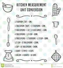 Cooking Measurement Chart Kitchen Units Vector Stock Vector Illustration Of Cooking