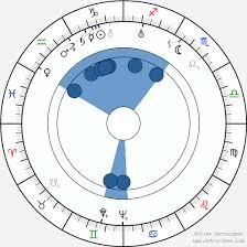 Solange Sicard Birth Chart Horoscope Date Of Birth Astro
