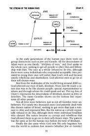Jensen Bible Study Charts Romans Jensen Self Study Guide