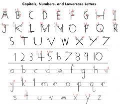 adult alphabet tracing guide alphabet tracing guide. letter ...