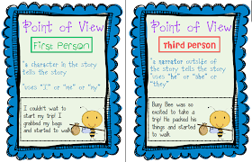 Point Of View Worksheet 4Th Grade Worksheets for all | Download ...