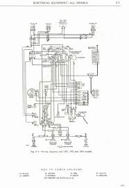 land rover series wiring diagram with electrical images 46673 Electrical Series Wiring Diagram full size of land rover land rover series wiring diagram with electrical pictures land rover series electrical wiring in series diagram