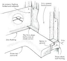 how to install backer board in shower installing backer board in shower article image installing cement backer board shower walls installing hardibacker