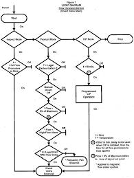 control logic diagram symbols photo album   diagramscollection control logic diagram symbols pictures diagrams