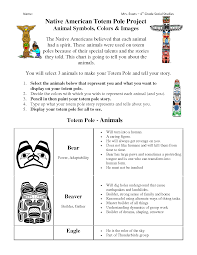 Totem Pole Design Template Totem Pole Animal Meaning Native American Totem Native