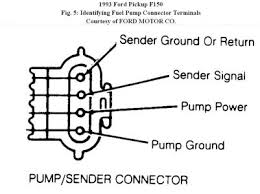 1993 ford f150 wiring for the fuel sending unit here are the schematic the thicker wires are for the fuel pump and they would work if you plug them in out the connector but
