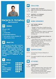13 Slick And Highly Professional Cv Templates Guru Resume Template ...