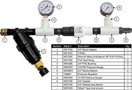 garden hose pressure regulator. Assembly Connects Your Water And/or Nutrient Solution Supply Hose To The Header, Filters Debris And Sediment Ensures That Pressure Is Garden Regulator S