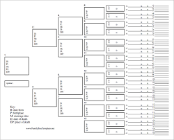 Genealogy Chart Template Blank Family Tree Chart 6 Free Excel Word Documents