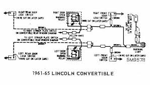 1998 dodge neon wiring diagram images light wiring code for a lincoln door lock wiring diagrams