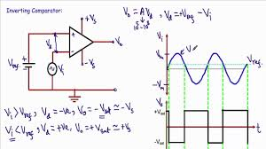 Op Amp Comparator Op Amp As Inverting Comparator