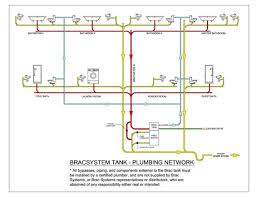 manufactured home plumbing supplies mobile systems network diagram mobile home service wiring diagram manufactured home plumbing supplies mobile systems network diagram pdf 2