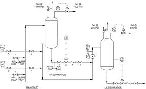 Mechanical Flow Diagram An Overview Sciencedirect Topics