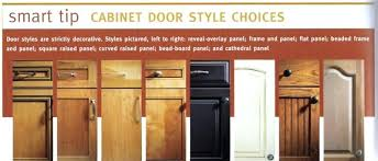 raised panel cabinet door styles. Flat Cabinet Door Styles For Decoration Curved Raised Bead Board And Cathedral Panel Front Kitchen Doors