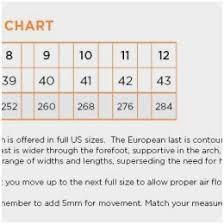 Burton Snowboard Size Chart 67 Correct Flow Boots Size Chart