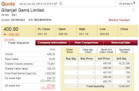 Gitanjali Gems Chart No Buyers For Gitanjali Gems Down 20 Capitalmind