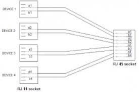 rs232 db9 wiring diagram wiring diagram Null Modem Cable Wiring Diagram at Rs232 Db9 To Rj11 Wiring Diagram Free Picture